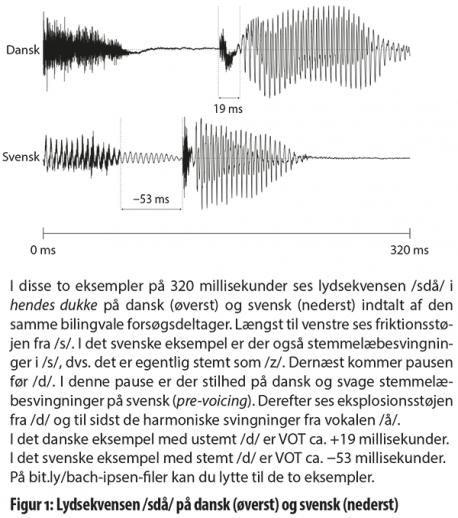 Figur 1: Lydsekvensen /sdå/ på dansk og svensk (»Svensk for begyndere«, side 104)